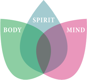 Body, Spirit, Mind
